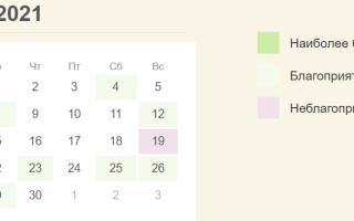 Лунный календарь на сентябрь: лучшие дни для денежной стрижки