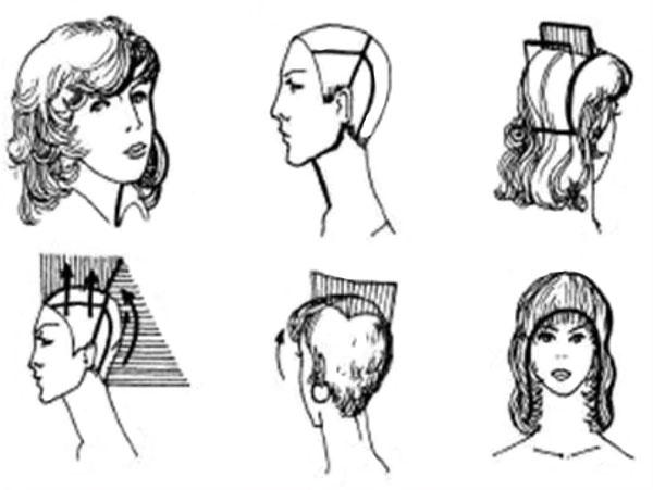 Зачем нужно подстригать кончики своих волос