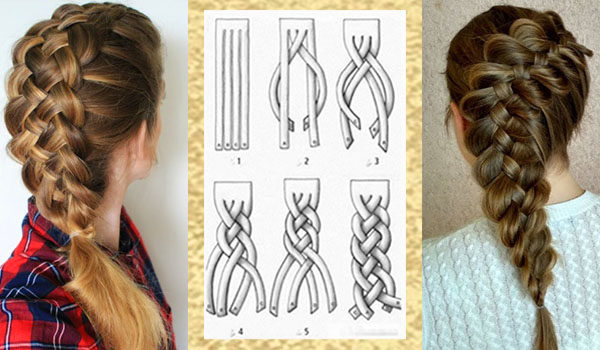 Вывернутая коса из 4 прядей
