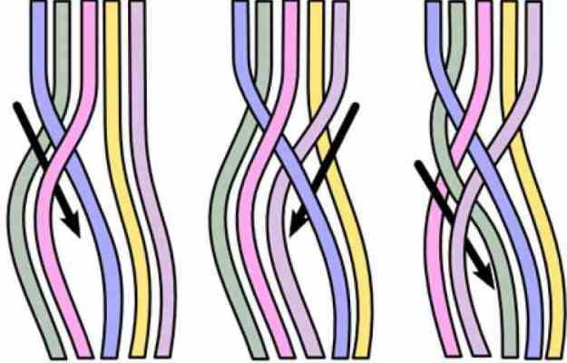 схема плетения косы из 5 прядей