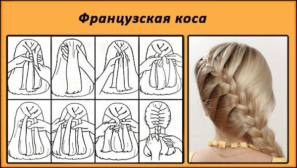 технология плетения